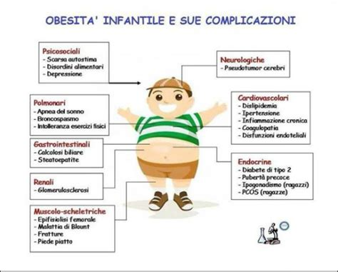 obesit 224 infantile 5 consigli da applicare tutti insieme