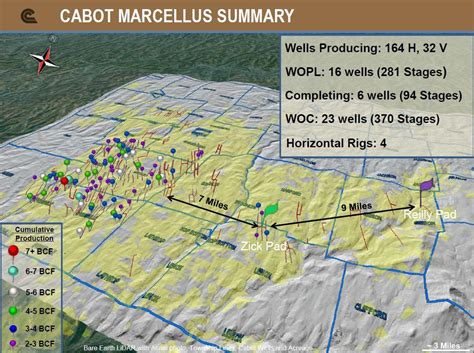 Marcellus Shale: Giant Well Parade In Susquehanna County ...