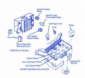 Dodge Dakota 1996 Ignition Fuse Box  Block Circuit Breaker Diagram