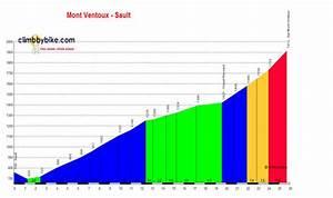 Durchschnittliche Steigung Berechnen : mont ventoux ~ Themetempest.com Abrechnung