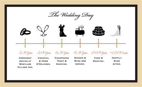 Timelines  Chicago Wedding Blog