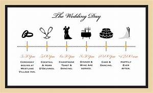 timelines chicago wedding blog With wedding invitation timeline design