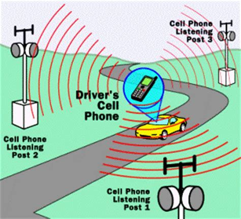tracking a cell phone location track mobile phones