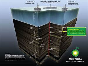 Gulf Oil Leak News  Images  Data  And Diagrams  U2013 7  5