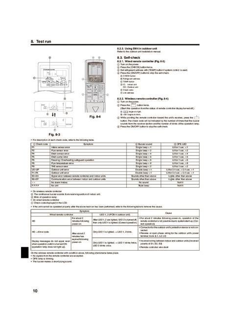 Mitsubishi Air Conditioner Installation by Mitsubishi Mr Slim Bg79u156h02 Rla Rp Aa Ceiling Cassette