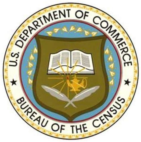 us census bureau on a need to basis common sense on the census a