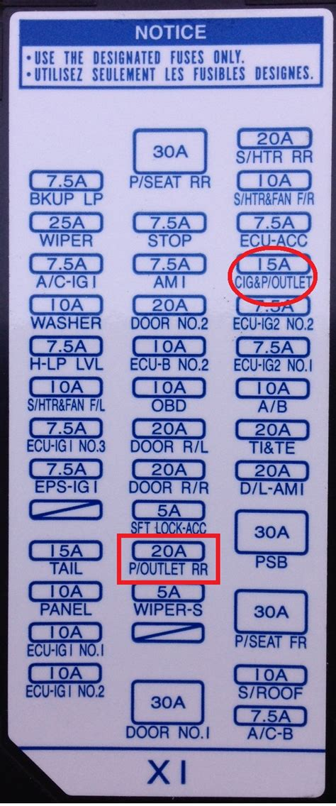 camry fuse box diagram wiring library