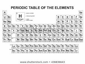 Periodic Table Elements Vector Illustration Shows Stock ...