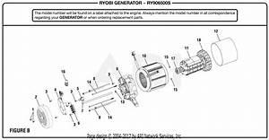 Homelite Ry906500s Inverter Generator Mfg  No  099930624 2
