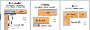 Cabinet Hinge Overlay Explained
