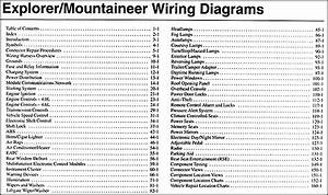 29 2002 Mercury Mountaineer Radio Wiring Diagram