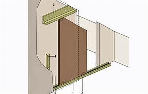 Fabriquer Porte Coulissante Placard : fabriquer porte coulissante fabriquer porte coulissant ~ Premium-room.com Idées de Décoration
