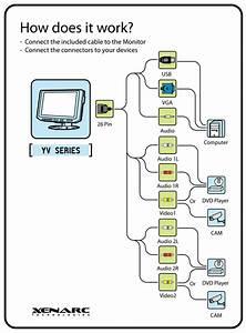 8 U0026quot  Led Lcd Monitor W   Vga  U0026 Av Inputs - 805tsv