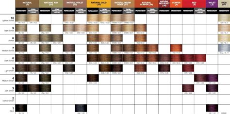 joico hair color joico lumishine color swatch chart confessions of a