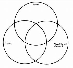 His Dark Materials Venn Diagram Quiz