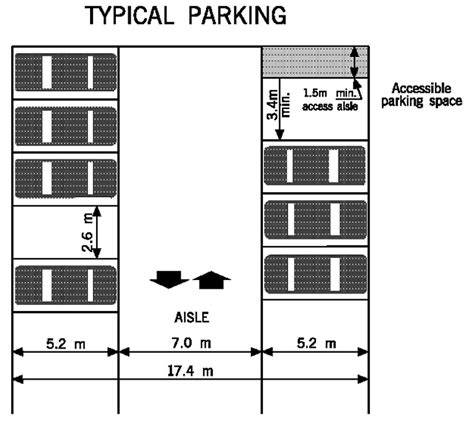 minimum space required for car parking mississauga ca planning and building parking requirements