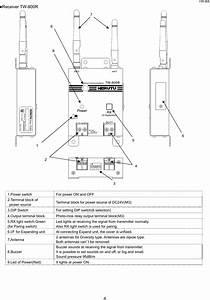 Herutu Electronics Tw800r Pokayoke Receiver User Manual Tw