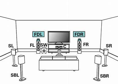Dolby Speaker Atmos Sp Enabled Speakers Marantz