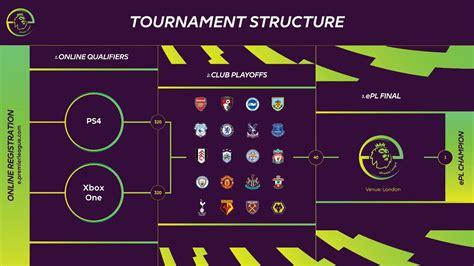 Premier League And Ea Launch Epremier League