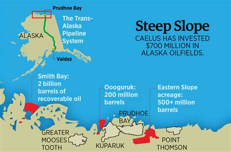 Alaska's Oil Fracas: A Lesson In Biting The Hand That ...