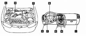 2001 Mitsubishi Mirage De Coupe Engine Diagram