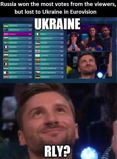 Eurovission 2016
