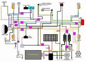 Honda Cb350 Wiring Diagram Inside 1972 Cb350 Saleexpert Me