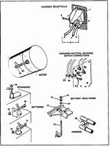 Yamaha Golf Cart Wiring Diagram For 1991