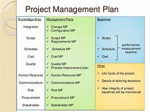 pmp prep 3 project integration management With project integration management plan template