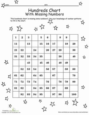 hundreds chart with missing numbers worksheet