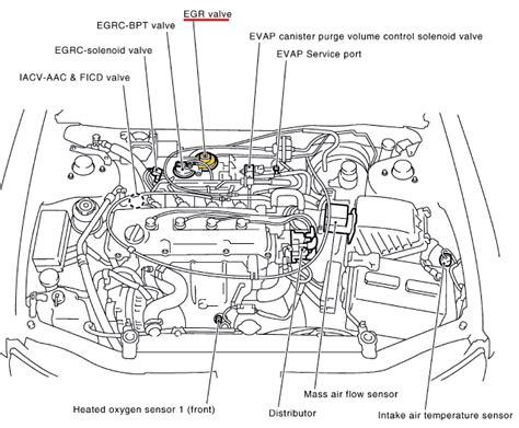 2003 Maxima Se Engine Diagram by P0400 2001 Nissan Altima Sedan Exhaust Gas Recirculation