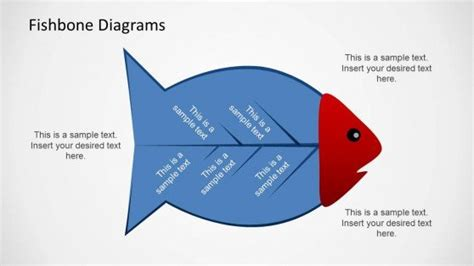 fishbone diagrams  root  analysis  powerpoint