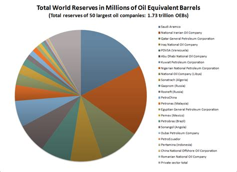 Drilling Maps: List of Largest Oil & Gas Drilling ...