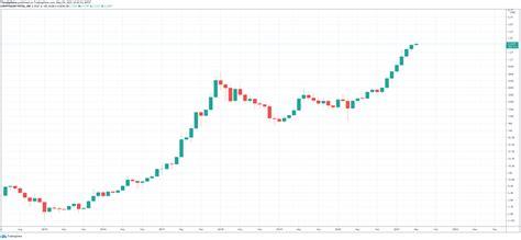 Andreessen Horowitz Announces Launch of $1B Cryptocurrency ...