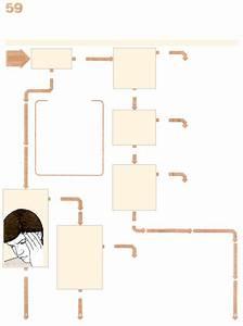Как лечиться от простатита в домашних условиях