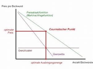 Gewinnmaximierung Monopol Berechnen : reines monopol ~ Themetempest.com Abrechnung