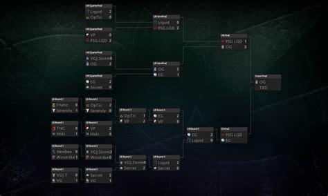 dota ti prize pool schedule bracket vods