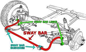 sway bar links  worn  symptoms