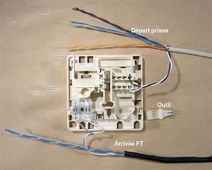 Branchement D Une Prise : la desserte interne documentation ovh ~ Dailycaller-alerts.com Idées de Décoration