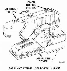 rear ccv tube to intake need confirmation jeep cherokee With jeep pcv diagram