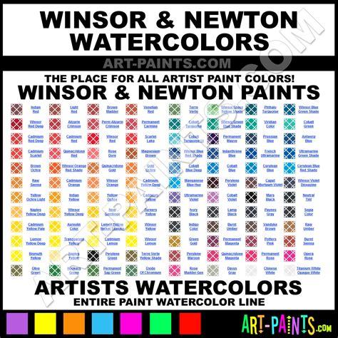 testors spray paint color chart paint color ideas