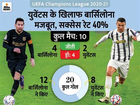 Lionel Messi vs Cristiano Ronaldo: barcelona vs Juventus ...