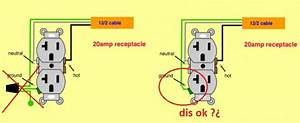 Installing New Circuits With Receptacles