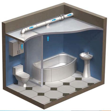 kit  premium large bathroom silent inline fan bathroom kit