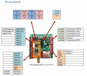 The Cansat Kit  U2013 Components List And Pin
