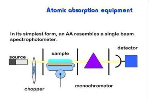 13 hollow cathode l diagram single beam atomic