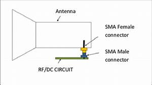 Photograph Of Connection Between Rectifier Circuit And