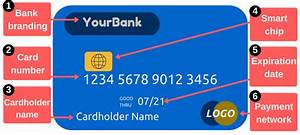 Card Number Visa : get to know the parts of a debit or credit card ~ Eleganceandgraceweddings.com Haus und Dekorationen