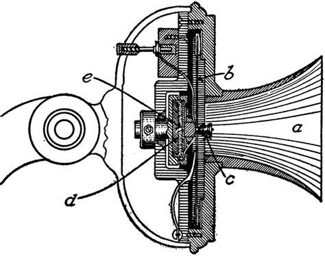 Telephone Transmitter Clipart Etc
