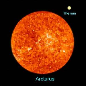 Pin Our Sun Compared To Other Stars In Galaxy on Pinterest